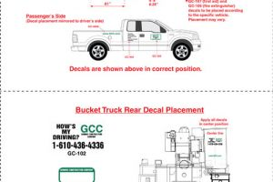 Decal and Overlay Kits include include instructions for proper placement for application to fleet vehicles.