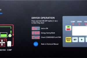 A custom manufactured panel overlay provides instructions and protection for your OEM and other equipment